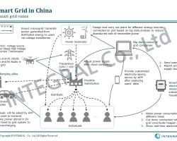 Smart Grid 20200623_final
